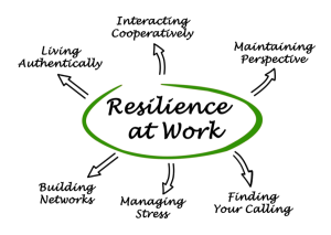 10 ways to build resilience in your employees